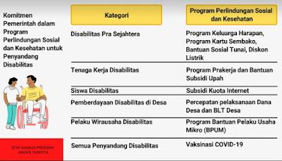 Vaksinasi Covid-19 untuk Disabilitas - program perlindungan sosial pemerintah